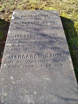Elizabeth <i>Davis</i> Jones