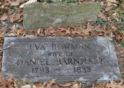 Eva <i>Bowman</i> Barnhart