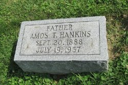 Amos T Hankins