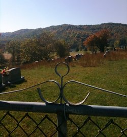 Wickline Cemetery