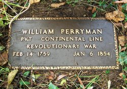 William Waitsville Perryman