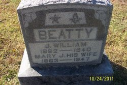 John William Beatty