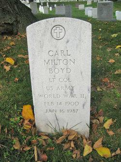 Carl Milton Boyd