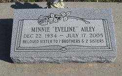 Minnie Eveline Ailey