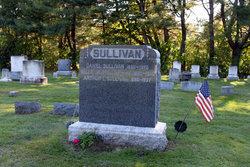 Arthur Lester Sullivan