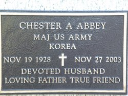 Chester Andrew Abbey