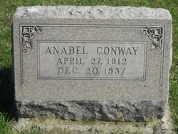 Anabel Conway