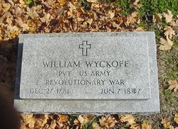 William Wyckoff