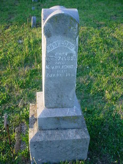 Henry James Long