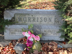 Wilson Daily Morrison