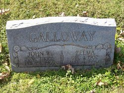 John Washington Galloway