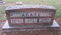 Henry Agate