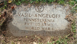 Vasil Angeloff