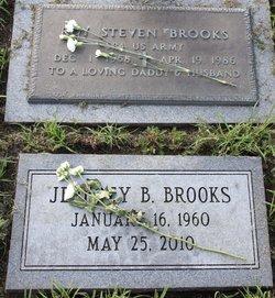 Roy S Brooks