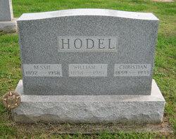 Christian Hodel