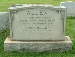 Christopher Temple Allen