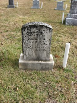 Marline R Chappell