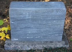 Arthur Ernst William Drill