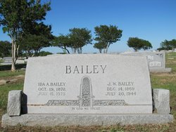 Ida A. Bailey