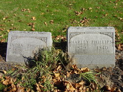 Harley Phillips
