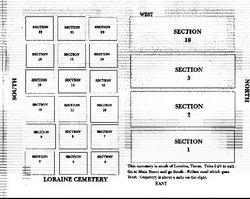 Loraine Cemetery