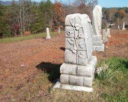 Copperhill Cemetery