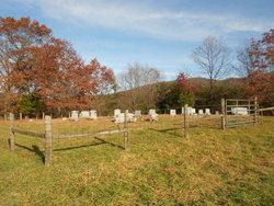 Parker Family Cemetery(Baker)