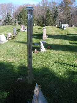 Circleville Cemetery