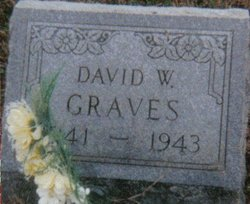 David Wayne Graves