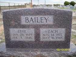 Effie Caroline <i>Smith</i> Bailey