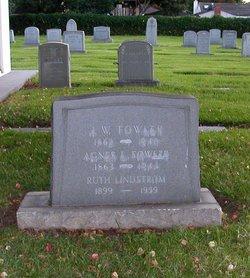 John William Fowler