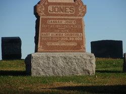 Mary Almina <i>Churchill</i> Jones