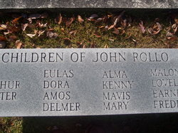 John Jessie Rollo