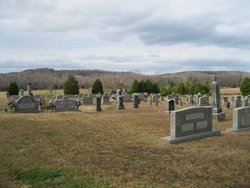 Centneary Cemetery