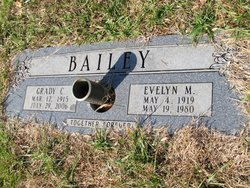 Grady Curtis Bailey