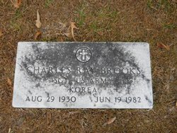 Charles Ray Brooks