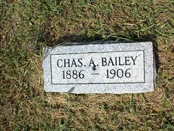Charles Andrew Bailey