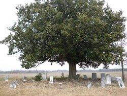 J R Speir Family Cemetery