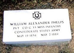 William Alexander Phelps