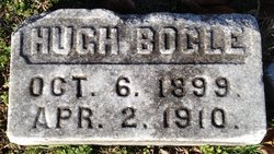 Hugh M Bogle