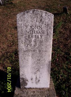 John William Bailey