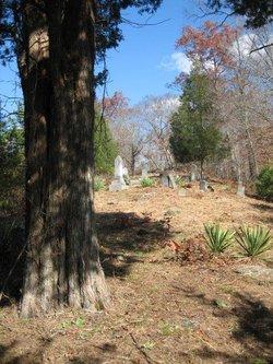 Sloas-McDavid Cemetery