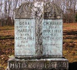 Dora Harris