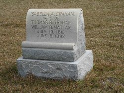 Isabella Archibald <i>Graham</i> Graham Mattax
