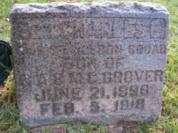 Charles Edwin Grover