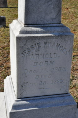 Jesse Frances <i>Thompson</i> Arnold