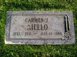 Carmen J Aiello