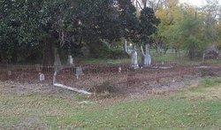 Matthew Harvey Means Family Cemetery