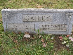 Alice <i>Campbell</i> Gailey