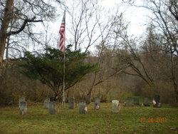 Dry Creek Cemetery